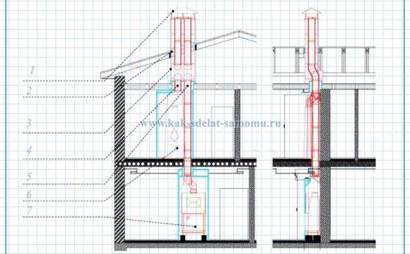 Схема-чертеж установки камина